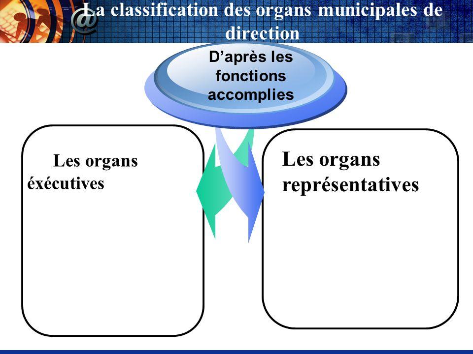 Les organs éxécutives Daprès les fonctions accomplies Les organs représentatives La classification des organs municipales de direction