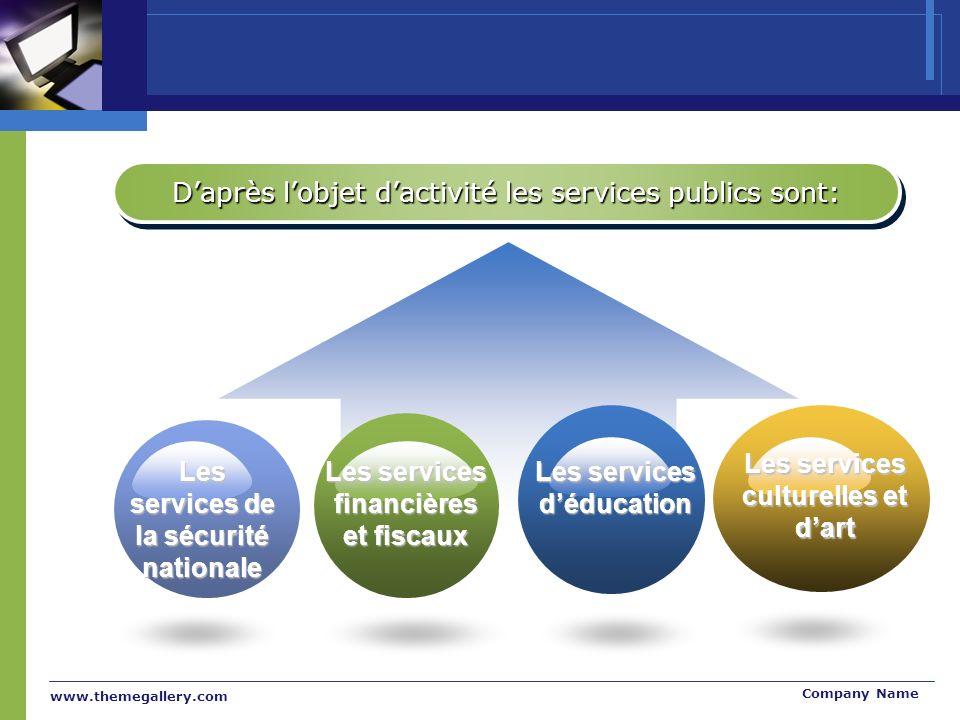 www.themegallery.com Company Name Daprès lobjet dactivité les services publics sont: Les services de la sécurité nationale Les services financières et fiscaux Les services déducation Les services culturelles et dart