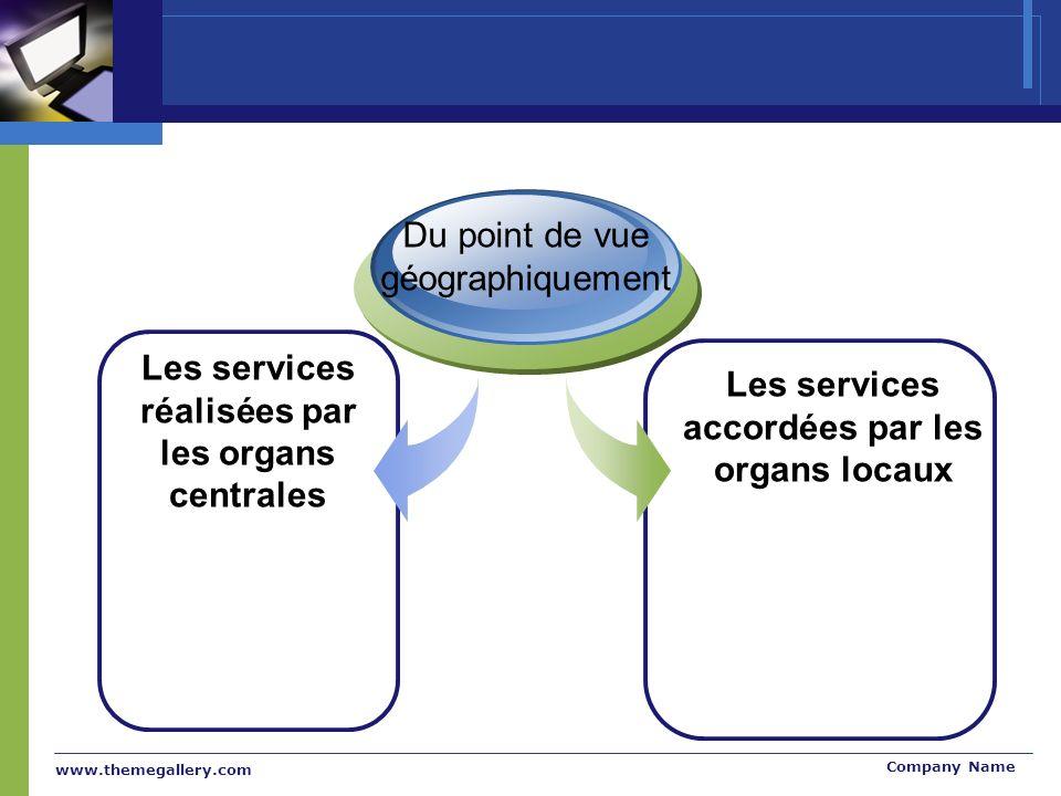 www.themegallery.com Company Name Les services réalisées par les organs centrales Du point de vue géographiquement Les services accordées par les organs locaux