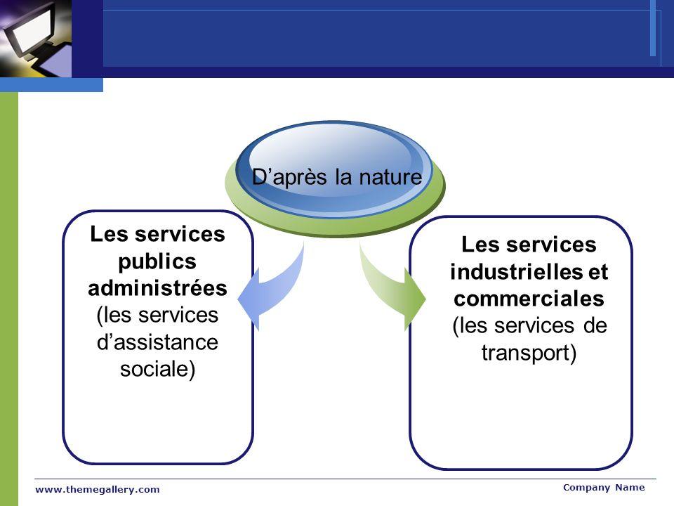 www.themegallery.com Company Name Les services publics administrées (les services dassistance sociale) Daprès la nature Les services industrielles et commerciales (les services de transport)
