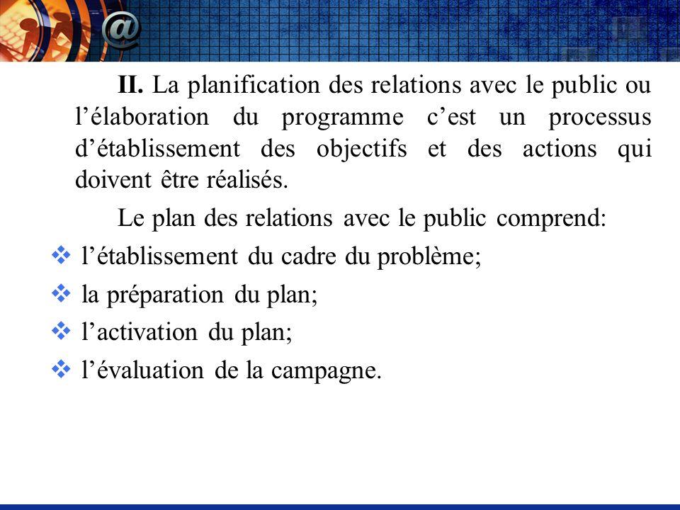 II. La planification des relations avec le public ou lélaboration du programme cest un processus détablissement des objectifs et des actions qui doive