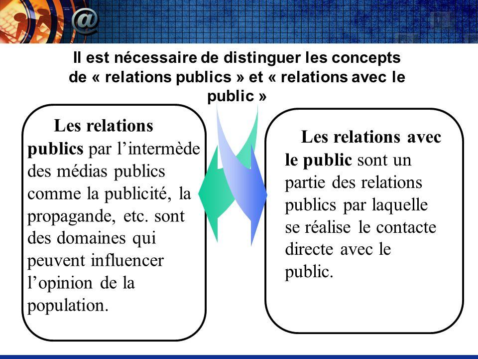 Les relations publics par lintermède des médias publics comme la publicité, la propagande, etc.