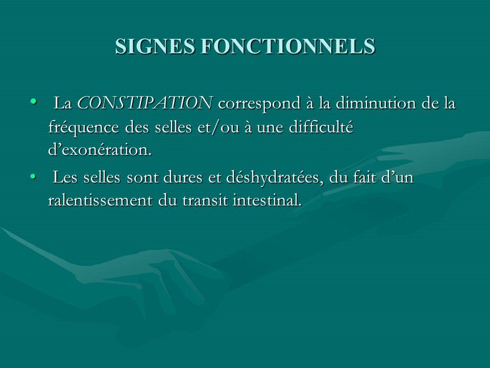 SIGNES FONCTIONNELS La CONSTIPATION correspond à la diminution de la fréquence des selles et/ou à une difficulté dexonération. La CONSTIPATION corresp