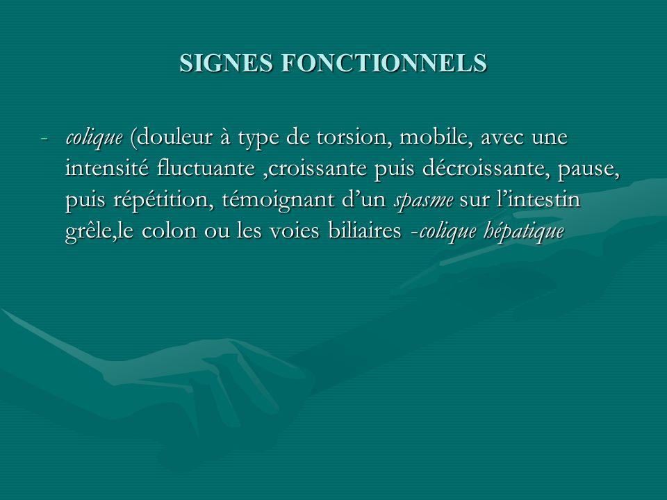 SIGNES FONCTIONNELS -colique (douleur à type de torsion, mobile, avec une intensité fluctuante,croissante puis décroissante, pause, puis répétition, t