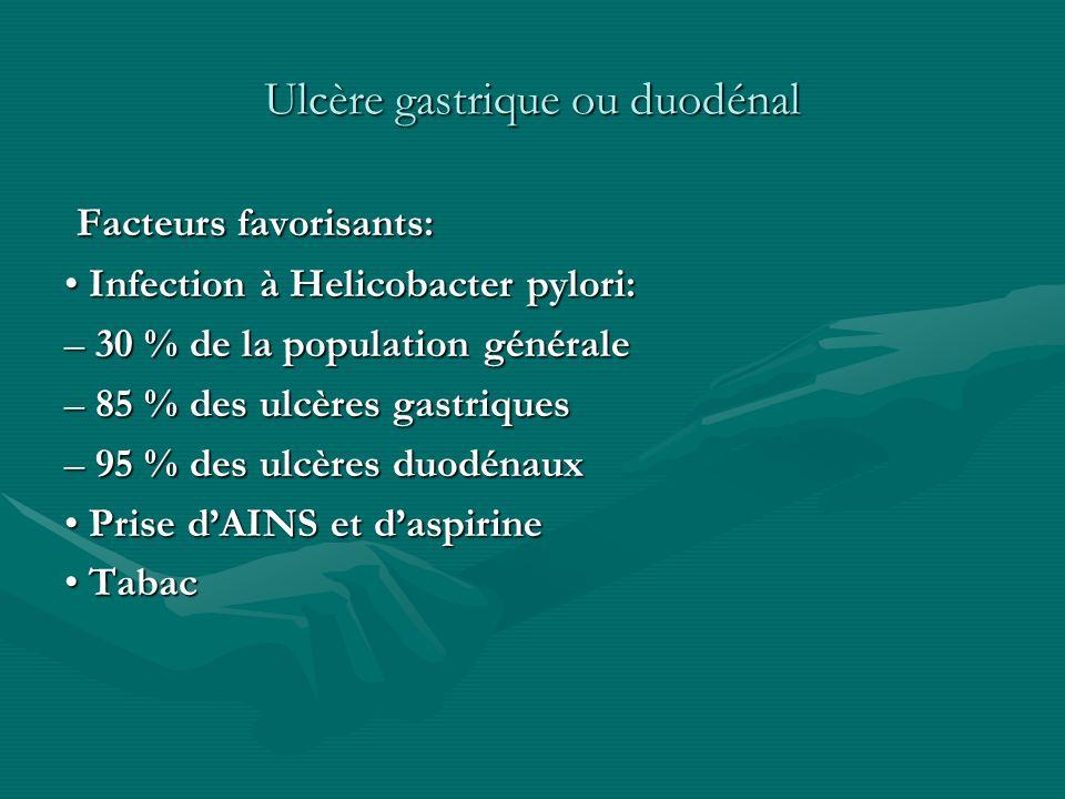 Ulcère gastrique ou duodénal Facteurs favorisants: Facteurs favorisants: Infection à Helicobacter pylori: Infection à Helicobacter pylori: – 30 % de l
