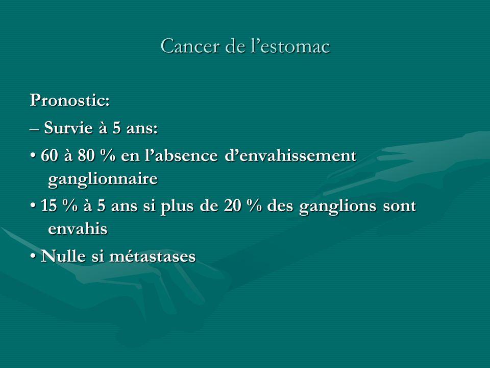 Cancer de lestomac Pronostic: – Survie à 5 ans: 60 à 80 % en labsence denvahissement ganglionnaire 60 à 80 % en labsence denvahissement ganglionnaire