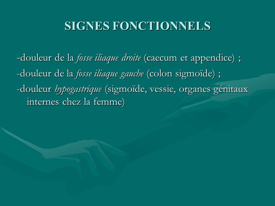 SIGNES FONCTIONNELS - douleur de la fosse iliaque droite (caecum et appendice) ; -douleur de la fosse iliaque gauche (colon sigmoïde) ; -douleur hypog