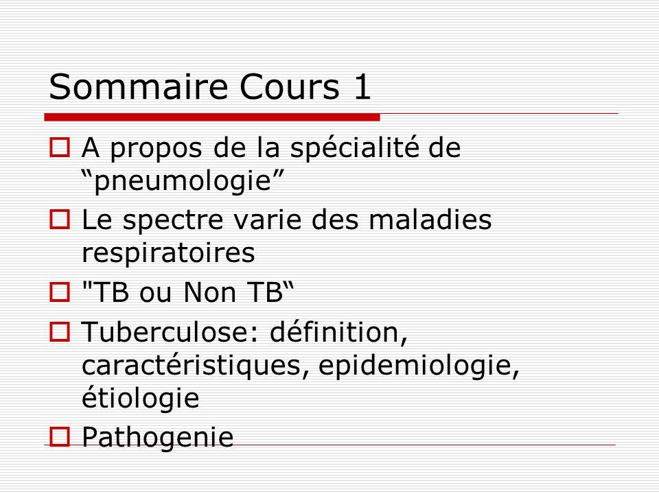Sommaire Cours 1 A propos de la spécialité depneumologie Le spectre varie des maladies respiratoires