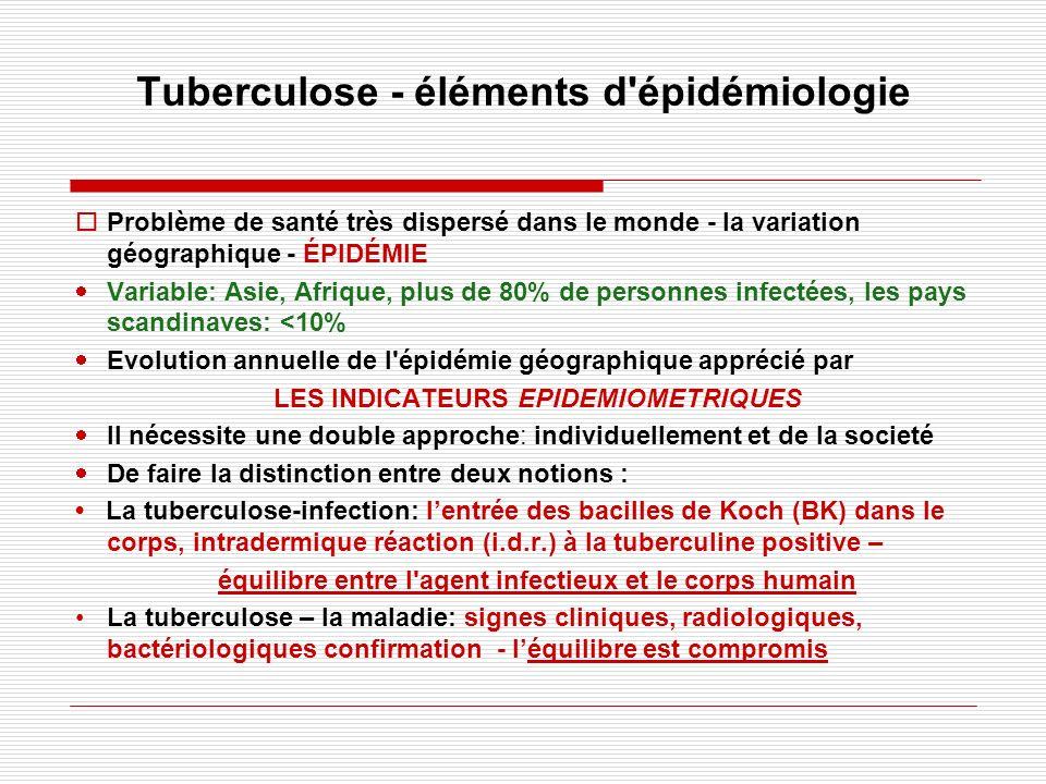 Tuberculose - épidémiologie – des aspects utiles dans la practique clinique - plus d un tiers de la population mondiale est infectée - Une seule personne parmis autres six personnes exposées va sinfecter - Seulement 5% des personnes infectées vont développer la maladie - après un court periode de temps ou a la distance (infection latente), selon les capacités immunitaires de chaque individu - La tuberculose pulmonaire - BK présent dans l examen microscopique direct - la plus contagieuse forme clinique .