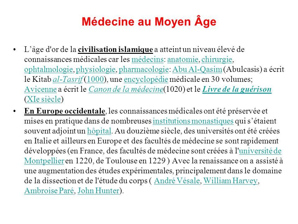 Médecine au Moyen Âge Lâge d'or de la civilisation islamique a atteint un niveau élevé de connaissances médicales car les médecins: anatomie, chirurgi