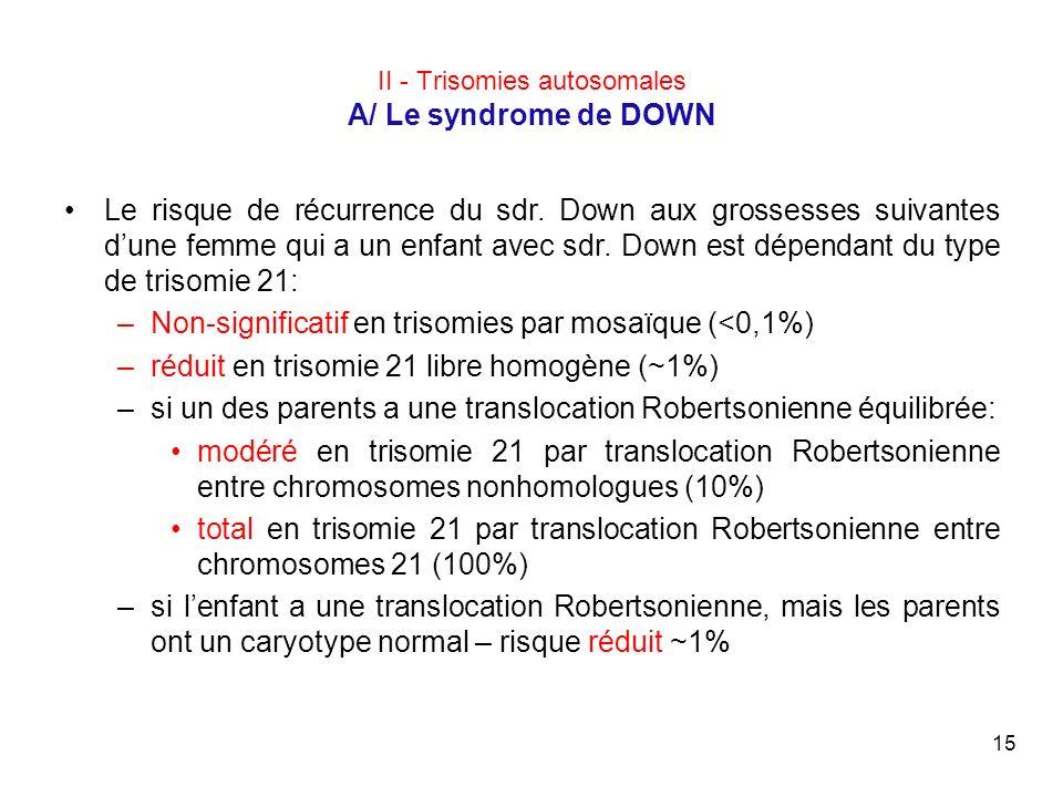 15 II - Trisomies autosomales A/ Le syndrome de DOWN Le risque de récurrence du sdr. Down aux grossesses suivantes dune femme qui a un enfant avec sdr