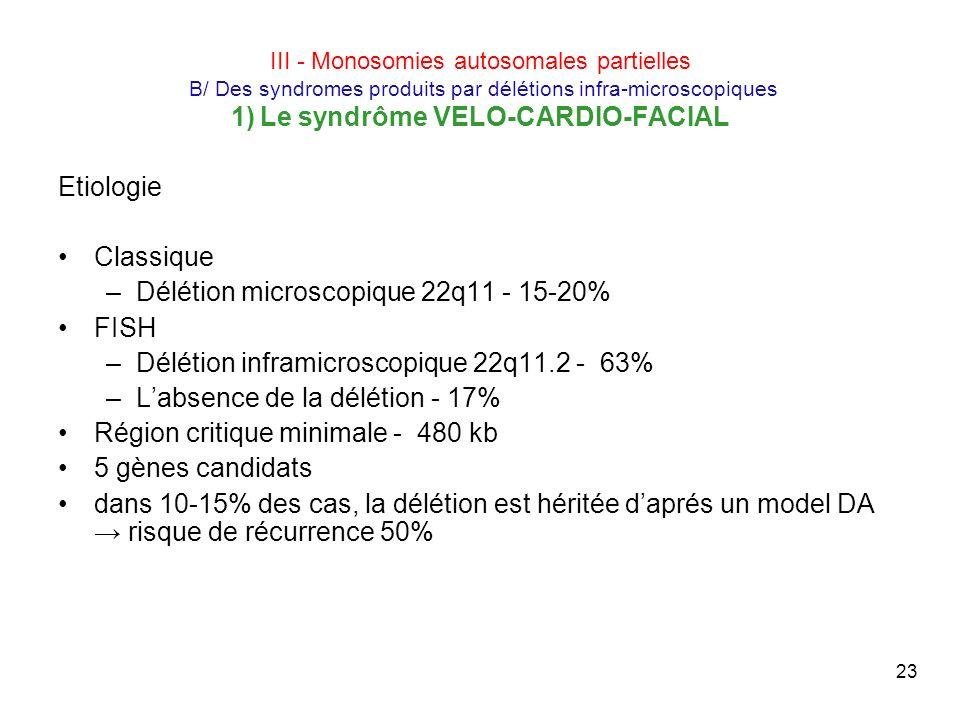 23 III - Monosomies autosomales partielles B/ Des syndromes produits par délétions infra-microscopiques 1) Le syndrôme VELO-CARDIO-FACIAL Etiologie Cl