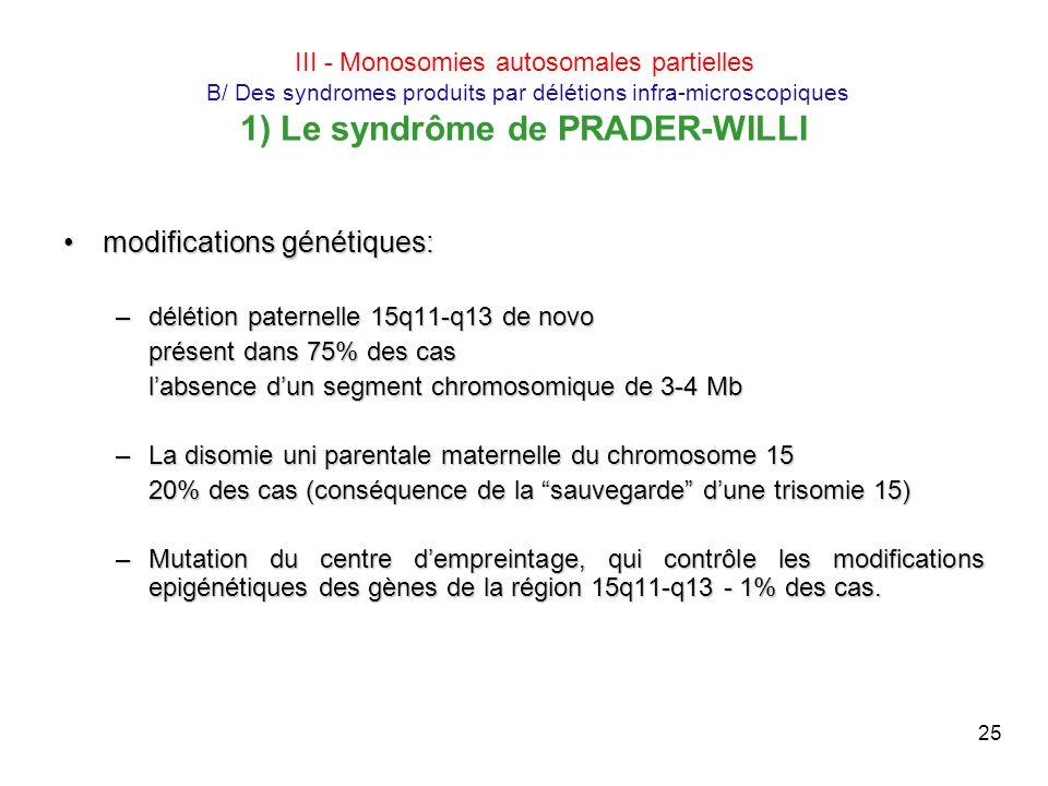 25 III - Monosomies autosomales partielles B/ Des syndromes produits par délétions infra-microscopiques 1) Le syndrôme de PRADER-WILLI modifications g