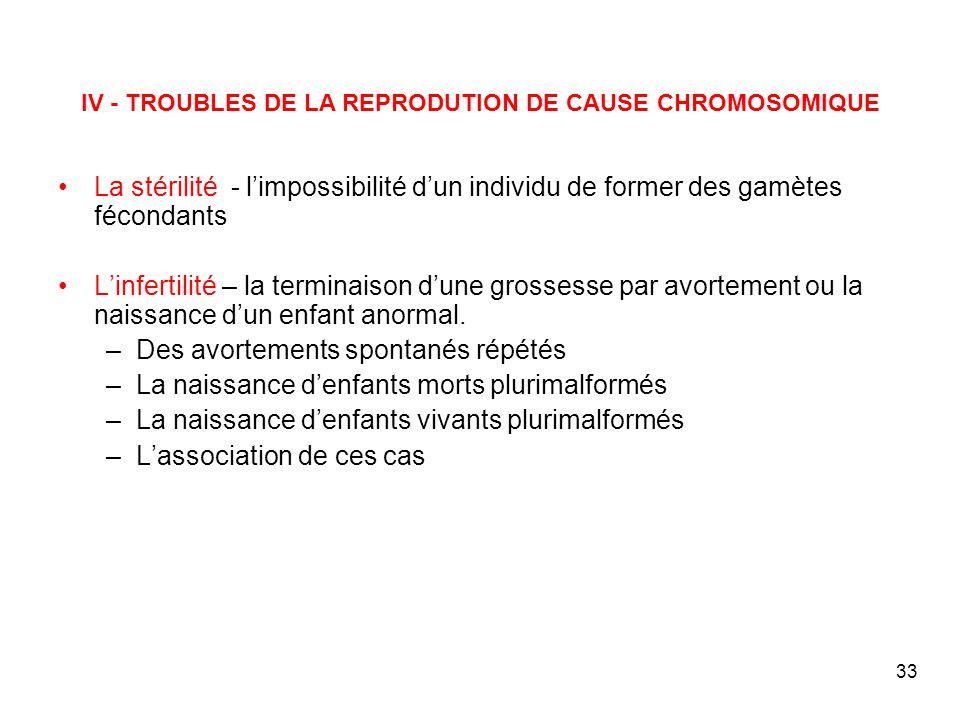 33 IV - TROUBLES DE LA REPRODUTION DE CAUSE CHROMOSOMIQUE La stérilité - limpossibilité dun individu de former des gamètes fécondants Linfertilité – l