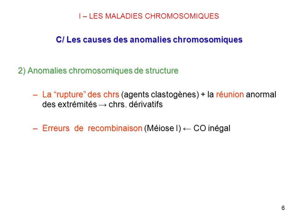 6 C/ Les causes des anomalies chromosomiques I – LES MALADIES CHROMOSOMIQUES C/ Les causes des anomalies chromosomiques 2) Anomalies chromosomiques de