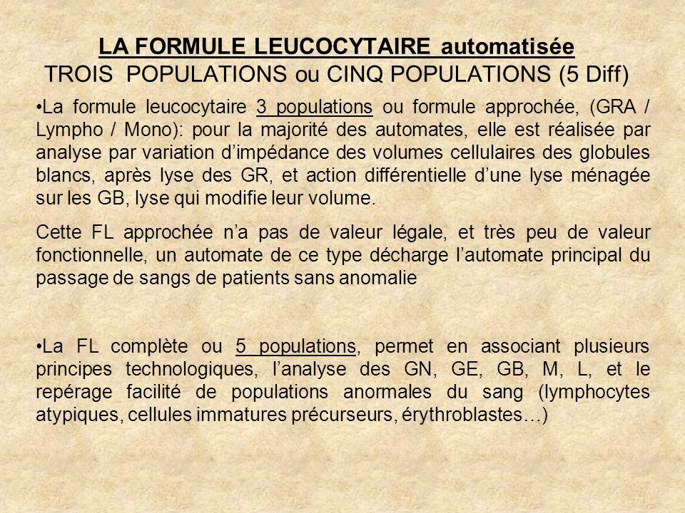 LA FORMULE LEUCOCYTAIRE automatisée TROIS POPULATIONS ou CINQ POPULATIONS (5 Diff) La formule leucocytaire 3 populations ou formule approchée, (GRA /