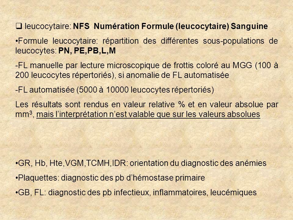 leucocytaire: NFS Numération Formule (leucocytaire) Sanguine Formule leucocytaire: répartition des différentes sous-populations de leucocytes: PN, PE,