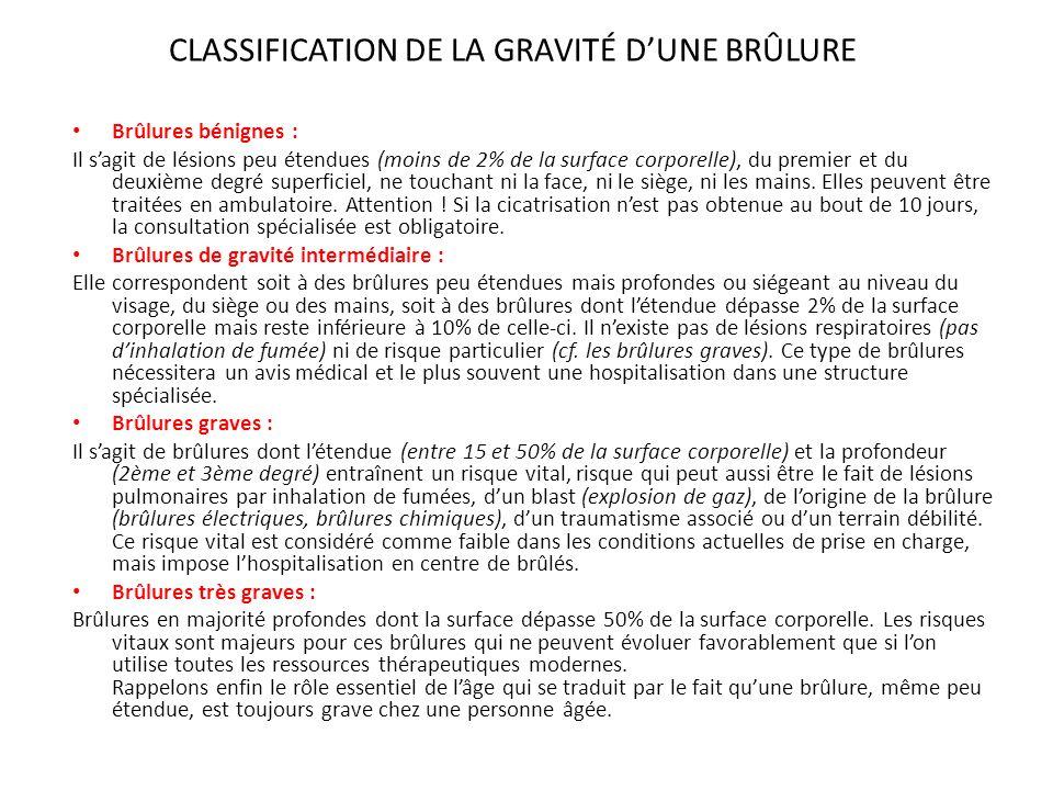 CLASSIFICATION DE LA GRAVITÉ DUNE BRÛLURE Brûlures bénignes : Il sagit de lésions peu étendues (moins de 2% de la surface corporelle), du premier et d
