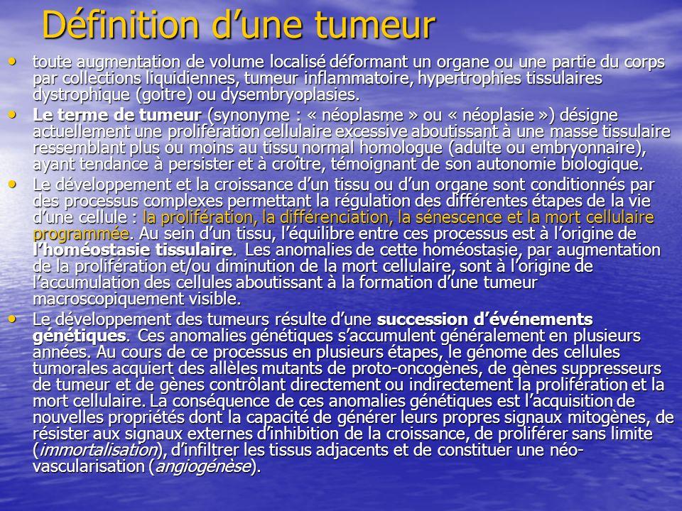 La radiothérapie On distingue : La radiothérapie externe où la source d irradiation est située à l extérieur du malade (appareils à RX, source de Cobalt, accélérateurs de particule) La radiothérapie externe où la source d irradiation est située à l extérieur du malade (appareils à RX, source de Cobalt, accélérateurs de particule) La curiethérapie où les sources radioactives sont placées à l intérieur de l organisme : La curiethérapie où les sources radioactives sont placées à l intérieur de l organisme : curiethérapie par sources scellées (solides) curiethérapie par sources scellées (solides) - curiethérapie interstitielle : sources placées dans la tumeur, - curiethérapie endocavitaire : sources placées à l intérieur de la cavité naturelle dans laquelle se développe la tumeur curiethérapie par sources non scellées, liquides : I 131, P32, St189,...