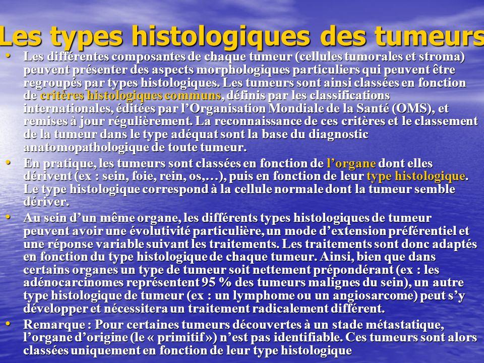 Classification des tumeurs du tissu germinal et des annexes embryonnaires Classification de quelques tumeurs du blastème embryonnaire Cellule ou tissu dorigine Tumeur bénigneTumeur maligne GoniesSéminome Sac vitellinTumeur du sac vitellin PlacentaMole hydatiformeChoriocarcinome Disque embryonnaireCarcinome embryonnaire Complexes (pluritissulaire)Tératome matureTératome immature (malin) Tissu embryonnaire Tumeur bénigneTumeur maligne Nerveux Renal hépatique Neuroblastome Néphroblastome Hépatoblastome