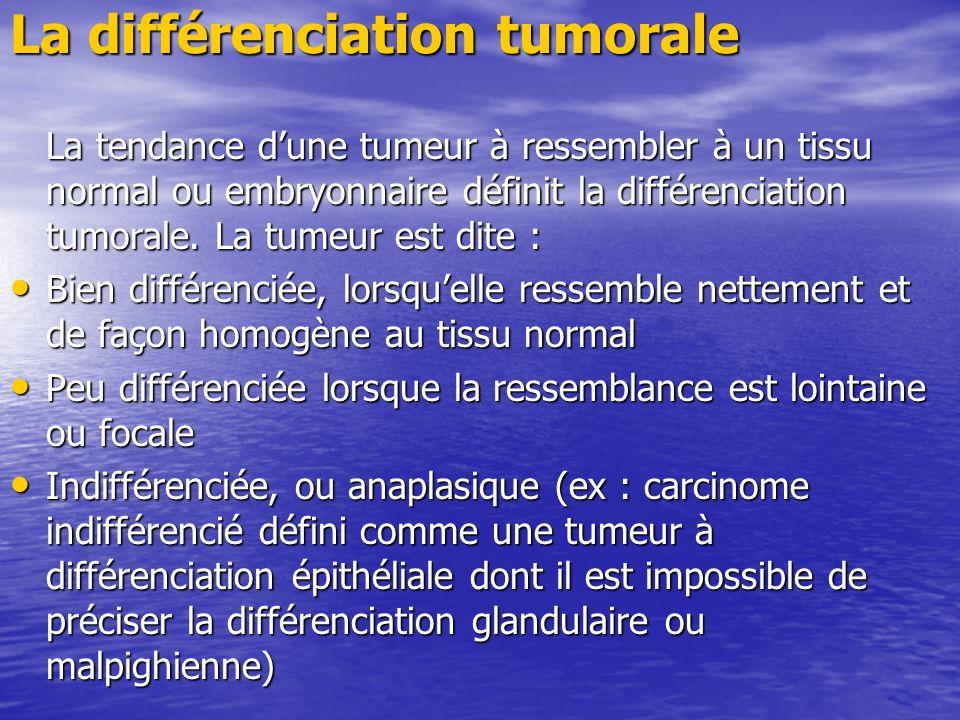 Evaluation du pronostic des cancers La classification des tumeurs en fonction de lorgane dorigine et de leur type histologique fournit des informations importantes pour évaluer leur pronostic.