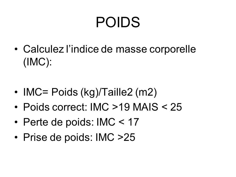 POIDS Calculez lindice de masse corporelle (IMC): IMC= Poids (kg)/Taille2 (m2) Poids correct: IMC >19 MAIS < 25 Perte de poids: IMC < 17 Prise de poid