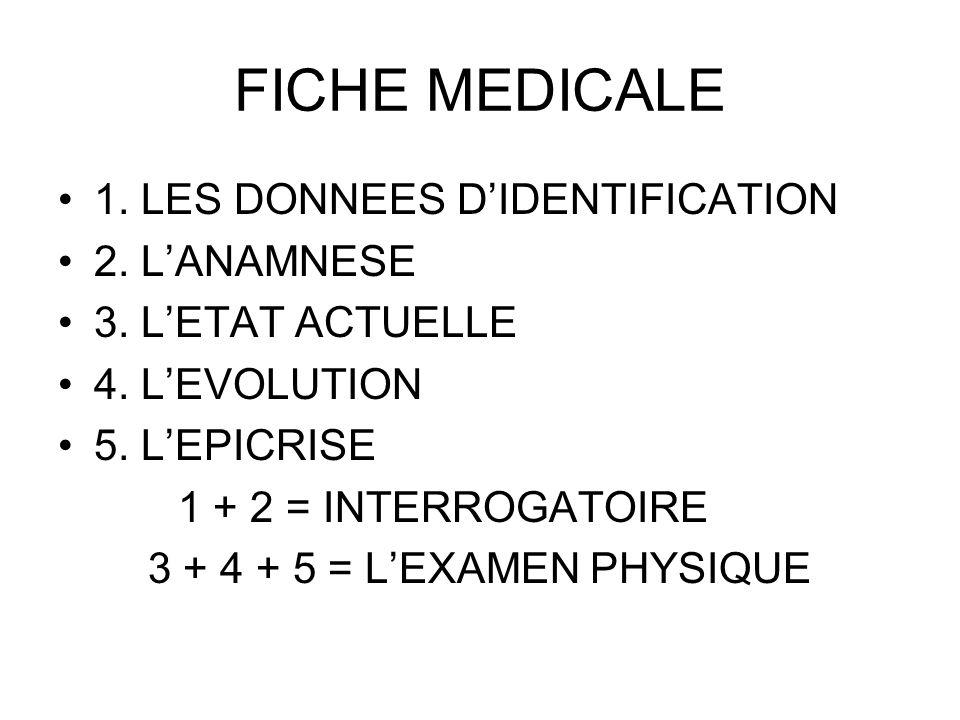 FICHE MEDICALE 1. LES DONNEES DIDENTIFICATION 2. LANAMNESE 3. LETAT ACTUELLE 4. LEVOLUTION 5. LEPICRISE 1 + 2 = INTERROGATOIRE 3 + 4 + 5 = LEXAMEN PHY
