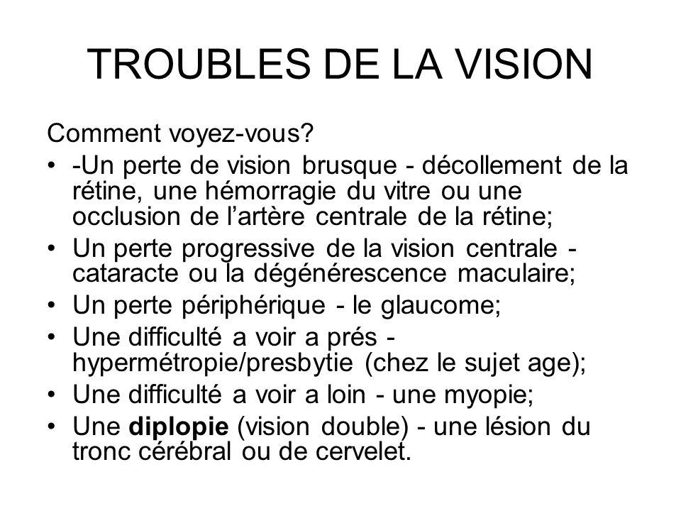 TROUBLES DE LA VISION Comment voyez-vous? -Un perte de vision brusque - décollement de la rétine, une hémorragie du vitre ou une occlusion de lartère
