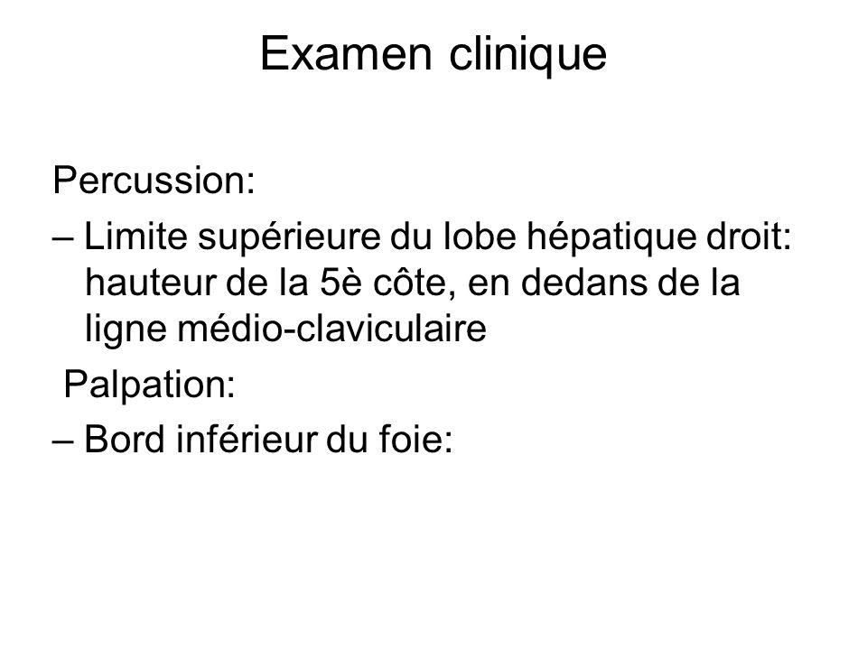 Examen clinique Percussion: – Limite supérieure du lobe hépatique droit: hauteur de la 5è côte, en dedans de la ligne médio-claviculaire Palpation: –