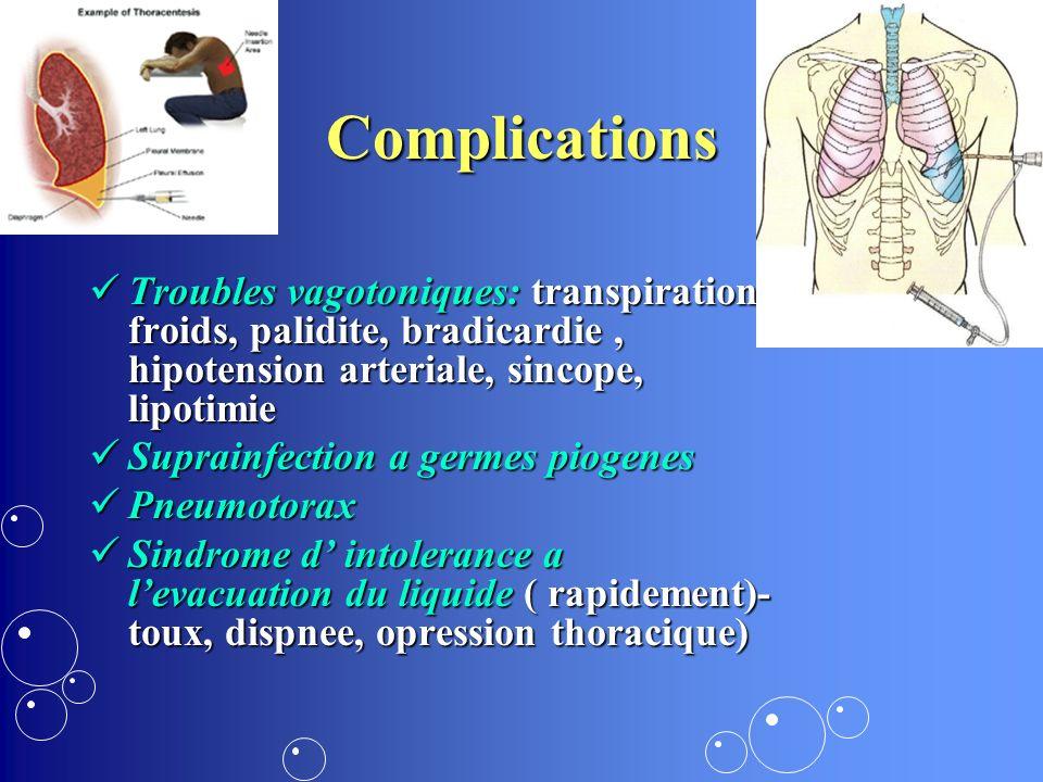 Complications Troubles vagotoniques: transpirations froids, palidite, bradicardie, hipotension arteriale, sincope, lipotimie Troubles vagotoniques: transpirations froids, palidite, bradicardie, hipotension arteriale, sincope, lipotimie Suprainfection a germes piogenes Suprainfection a germes piogenes Pneumotorax Pneumotorax Sindrome d intolerance a levacuation du liquide ( rapidement)- toux, dispnee, opression thoracique) Sindrome d intolerance a levacuation du liquide ( rapidement)- toux, dispnee, opression thoracique)