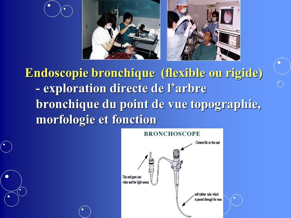 Fibrobronchoscope Exploater la transmission de la lumiere dans les fibres de glace a iluminer les bronches et a former l image.