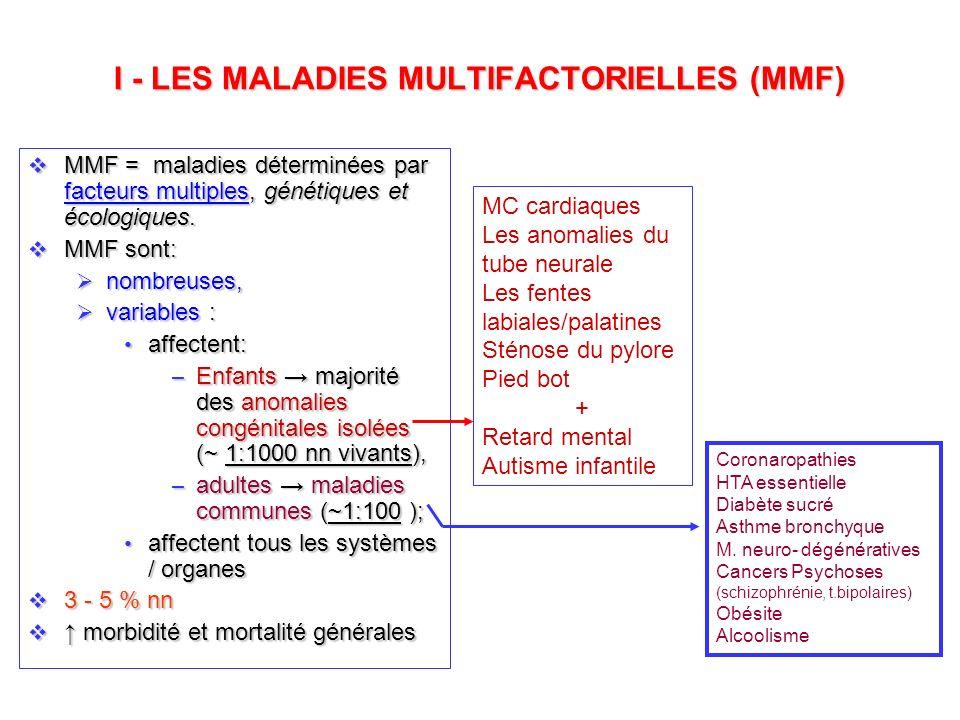 I - LES MALADIES MULTIFACTORIELLES (MMF) MMF = maladies déterminées par facteurs multiples, génétiques et écologiques. MMF = maladies déterminées par