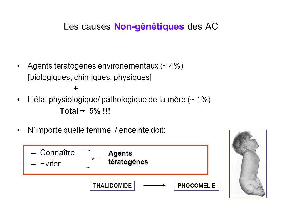 Les causes Non-génétiques des AC Agents teratogènes environementaux (~ 4%) [biologiques, chimiques, physiques] + Létat physiologique/ pathologique de