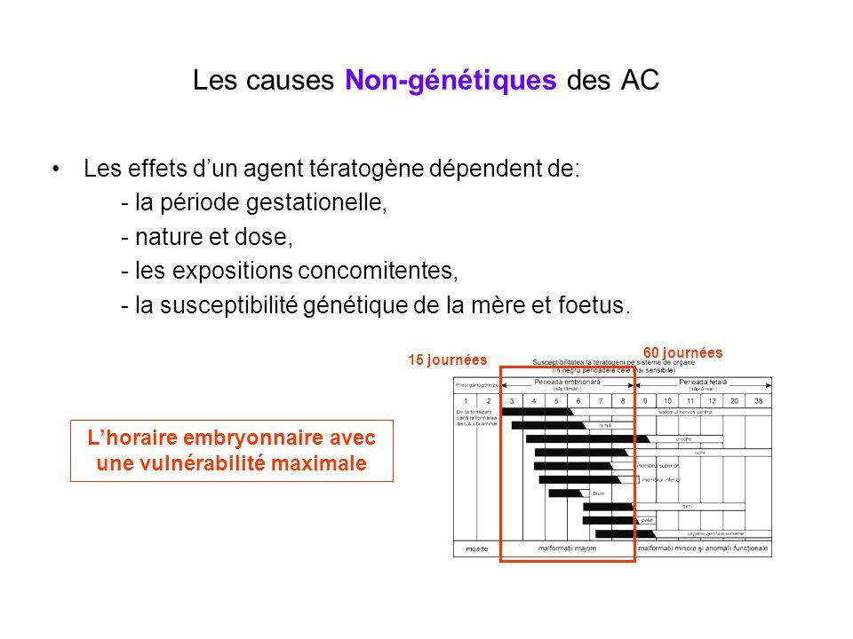 Les causes Non-génétiques des AC Les effets dun agent tératogène dépendent de: - la période gestationelle, - nature et dose, - les expositions concomi