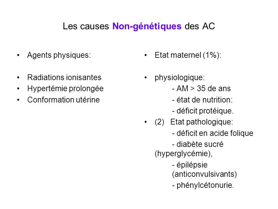 Les causes Non-génétiques des AC Agents physiques: Radiations ionisantes Hypertémie prolongée Conformation utérine Etat maternel (1%): physiologique:
