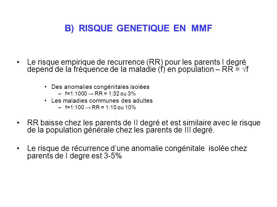 B) RISQUE GENETIQUE EN MMF Le risque empirique de recurrence (RR) pour les parents I degré depend de la fréquence de la maladie (f) en population – RR