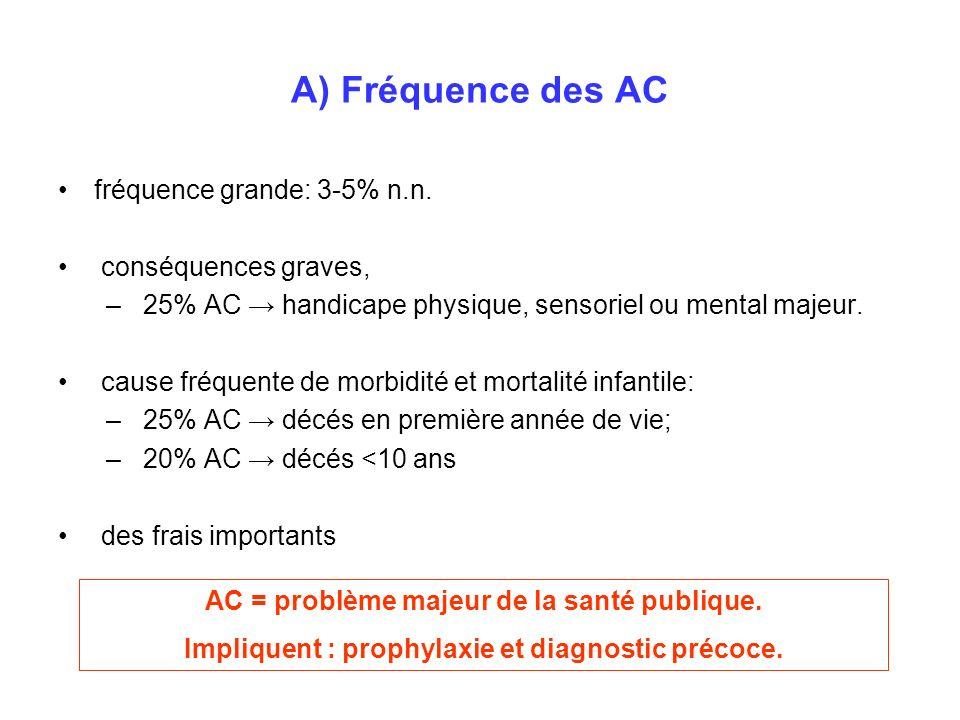 A) Fréquence des AC fréquence grande: 3-5% n.n. conséquences graves, – 25% AC handicape physique, sensoriel ou mental majeur. cause fréquente de morbi