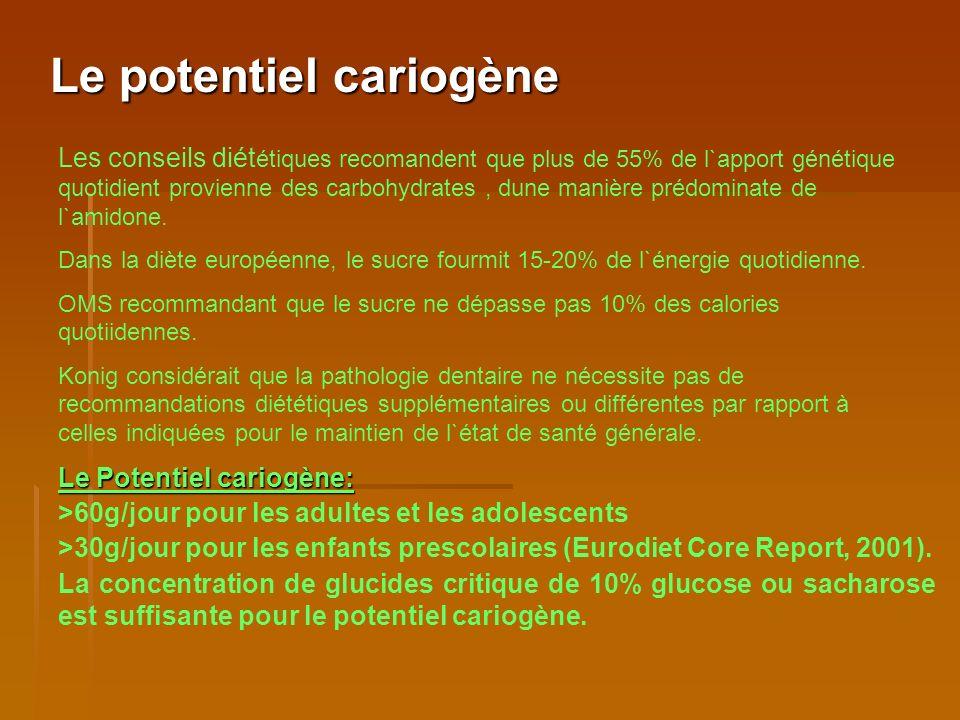 Le potentiel cariogène Le Potentiel cariogène: >60g/jour pour les adultes et les adolescents >30g/jour pour les enfants prescolaires (Eurodiet Core Re