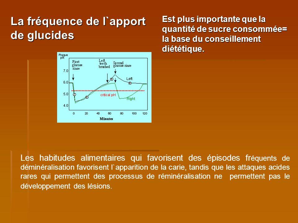 La fréquence de l`apport de glucides Est plus importante que la quantité de sucre consommée= la base du conseillement diététique. Les habitudes alimen