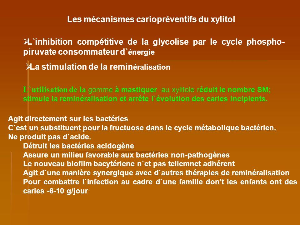 Les mécanismes cariopréventifs du xylitol L`inhibition compétitive de la glycolise par le cycle phospho- piruvate consommateur d` énergie La stimulati