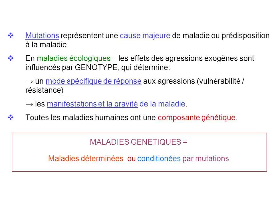 Mutations représentent une cause majeure de maladie ou prédisposition à la maladie. En maladies écologiques – les effets des agressions exogènes sont