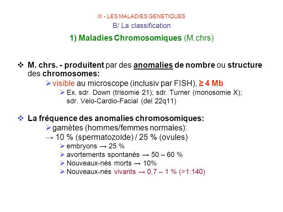 III - LES MALADIES GENETIQUES B/ La classification 1) Maladies Chromosomiques (M.chrs) M. chrs. - produitent par des anomalies de nombre ou structure