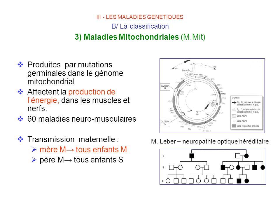 III - LES MALADIES GENETIQUES B/ La classification 3) Maladies Mitochondriales (M.Mit) Produites par mutations germinales dans le génome mitochondrial
