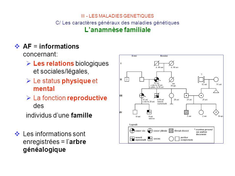 III - LES MALADIES GENETIQUES C/ Les caractères généraux des maladies génétiques Lanamnèse familiale AF = informations concernant: Les relations biolo