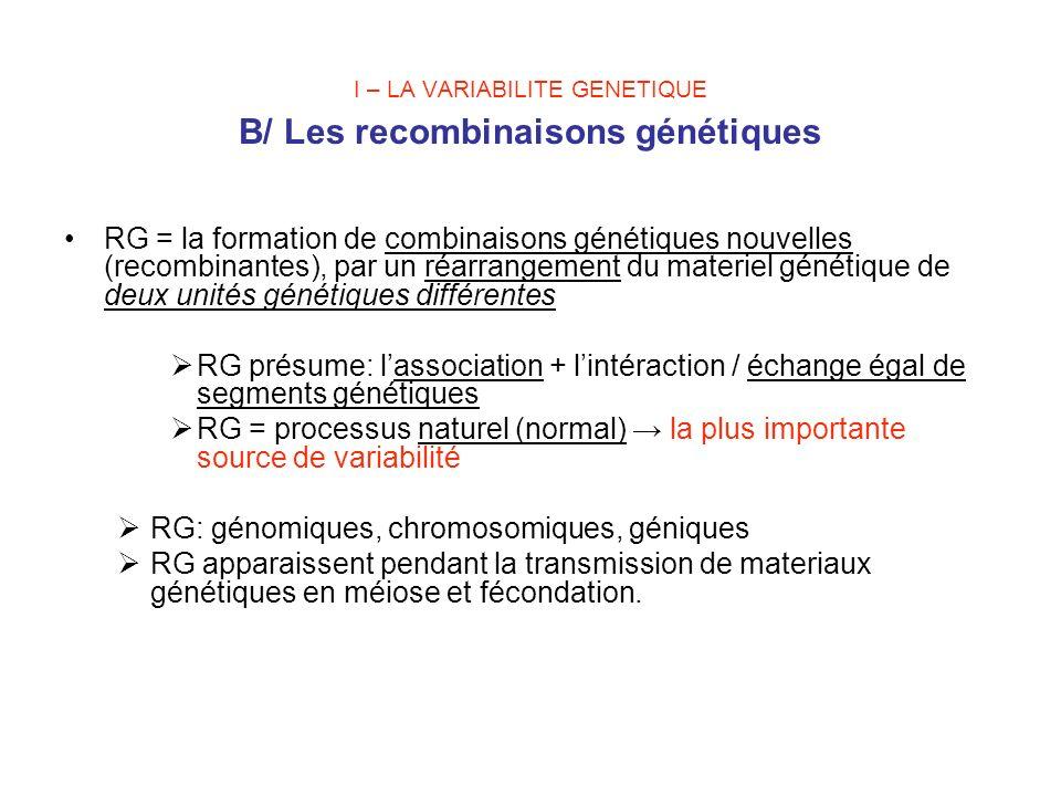 I – LA VARIABILITE GENETIQUE B/ Les recombinaisons génétiques RG = la formation de combinaisons génétiques nouvelles (recombinantes), par un réarrange