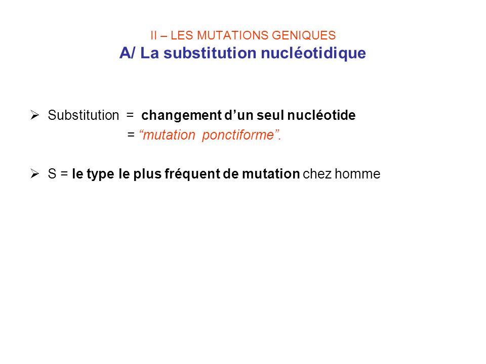 II – LES MUTATIONS GENIQUES A/ La substitution nucléotidique Substitution = changement dun seul nucléotide = mutation ponctiforme. S = le type le plus