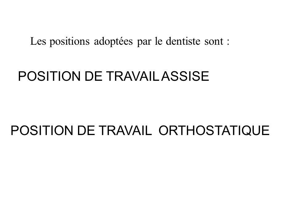 Les positions adoptées par le dentiste sont : POSITION DE TRAVAIL ASSISE POSITION DE TRAVAIL ORTHOSTATIQUE