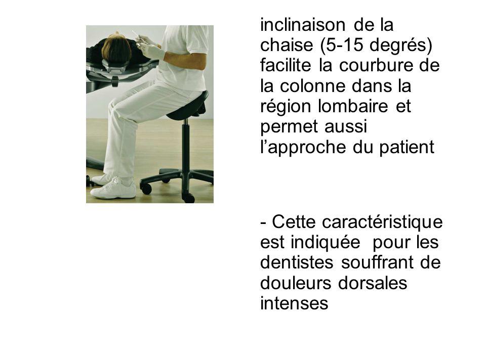 inclinaison de la chaise (5-15 degrés) facilite la courbure de la colonne dans la région lombaire et permet aussi lapproche du patient - Cette caractéristique est indiquée pour les dentistes souffrant de douleurs dorsales intenses