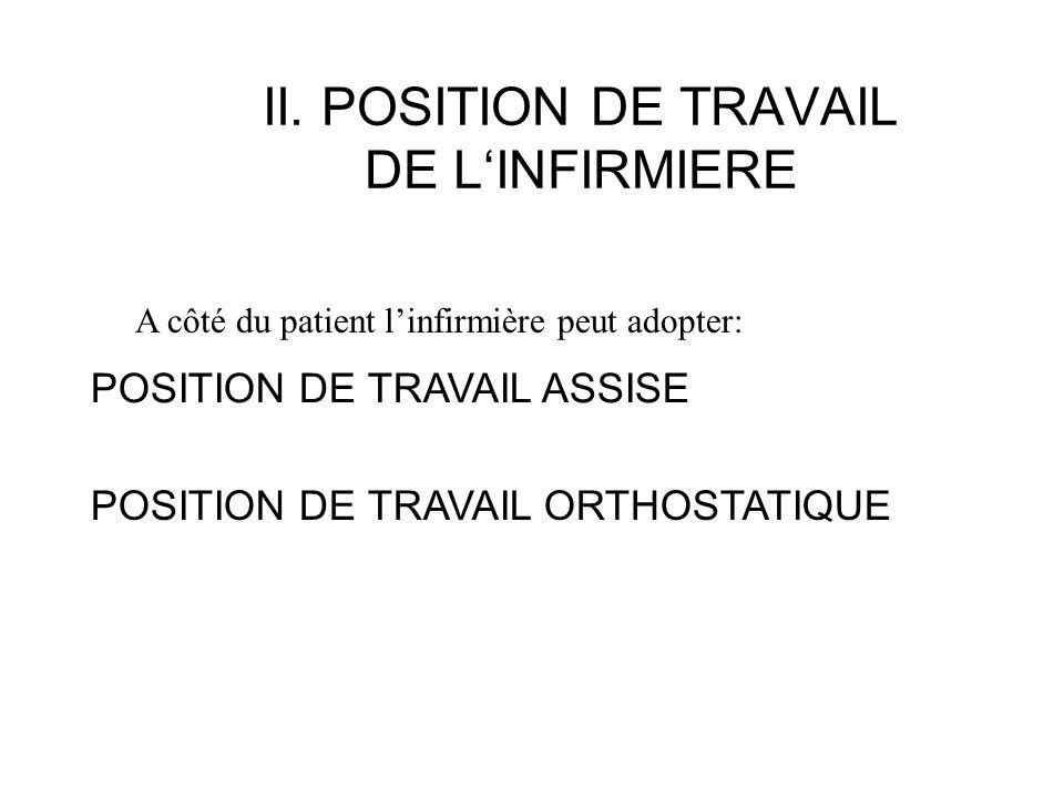 II. POSITION DE TRAVAIL DE LINFIRMIERE A côté du patient linfirmière peut adopter: POSITION DE TRAVAIL ASSISE POSITION DE TRAVAIL ORTHOSTATIQUE