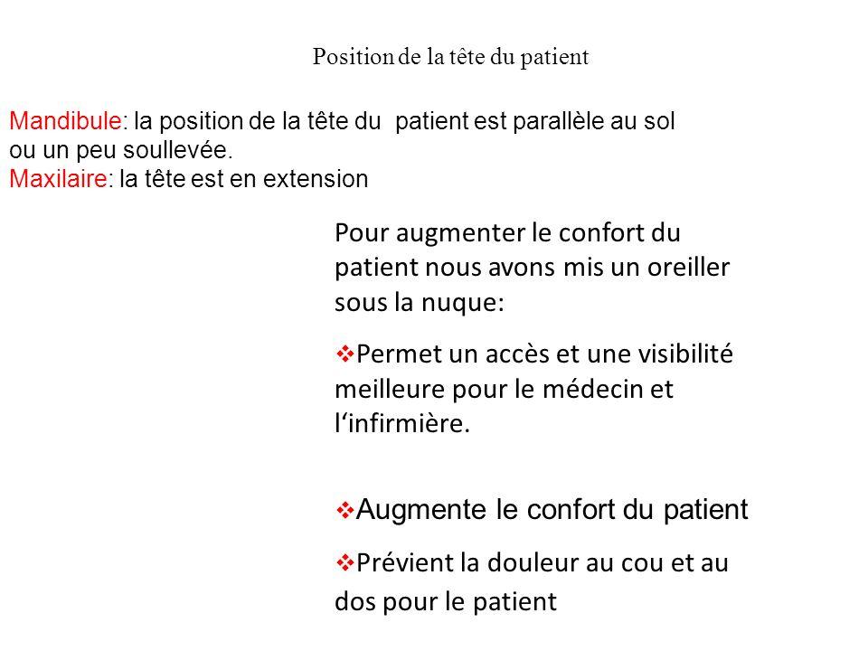 Mandibule: la position de la tête du patient est parallèle au sol ou un peu soullevée.